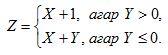 Алгоритми шоханок (шартӣ)