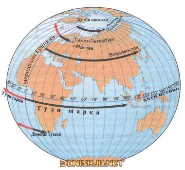 23.Тӯли географӣ