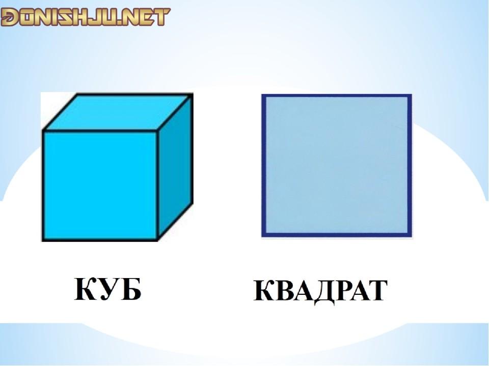 Квадрат ва куби адад (Тарзи ёфтани квадрат ва куб)